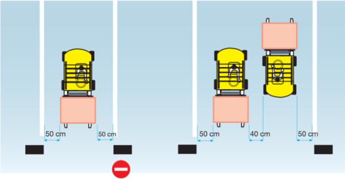 Schéma d'une largeur d'allée permanenet de circulation