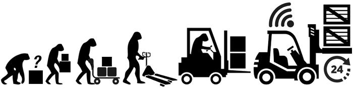 evolution de la manutention