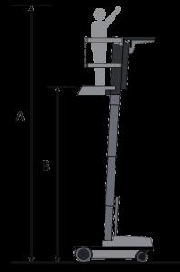 hauteur de travail d'une nacelle
