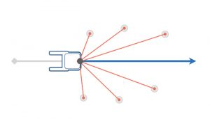 Guidage Laser AGV